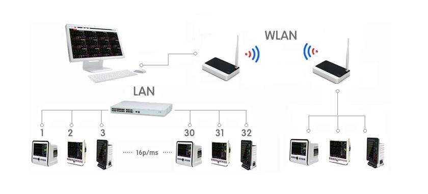 Центральная станция мониторинга Votem VC-2000